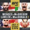 UFC 189 Pay-Per-View Fight Preview