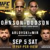 UFC 191 Demetrious Johnson vs. John Dodson Fight Preview